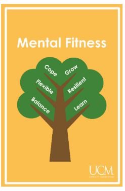 Mental Fitness tree with yellow background
