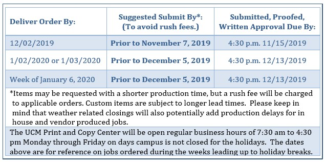 Holiday Schedule to Submit Job Requests
